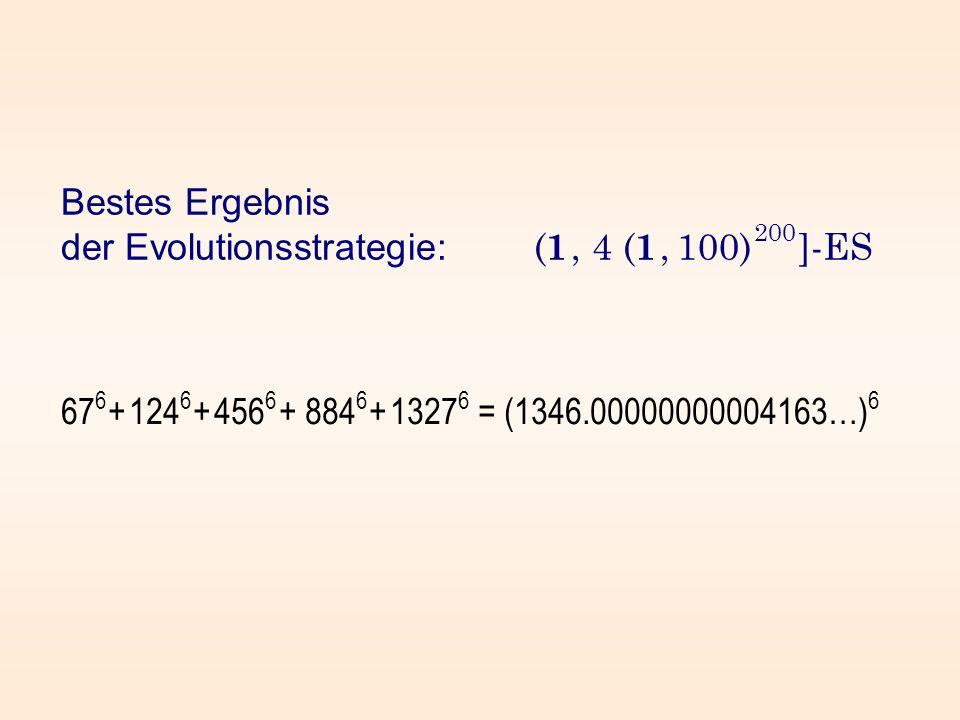 Bestes Ergebnis der Evolutionsstrategie: (1 , 4 (1 , 100) 200 ]-ES.